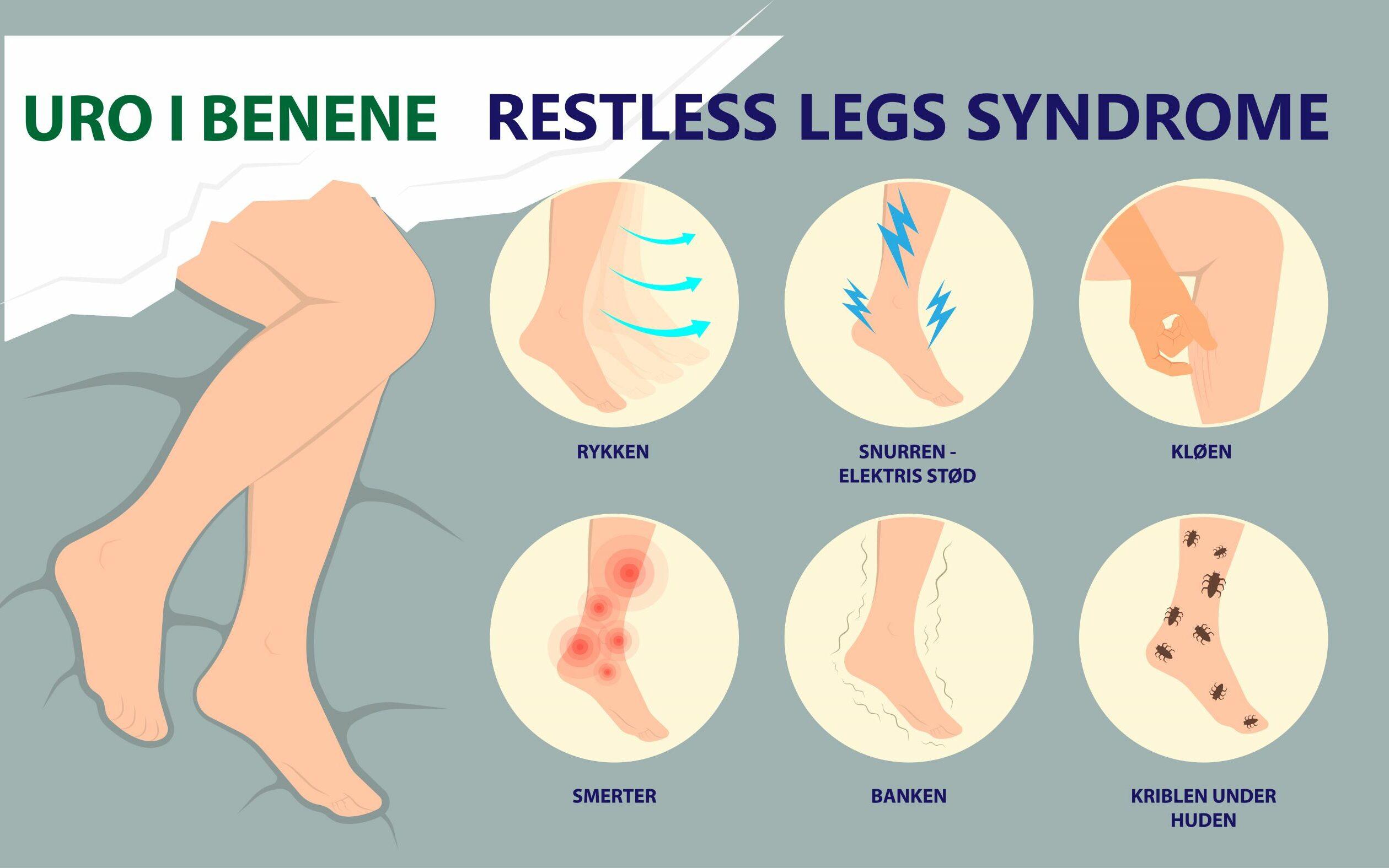 En illustration af 6 forskellige måder man kan have urog i benene